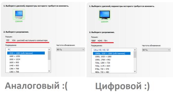 Аналоговый или цифровой вход Nvidia