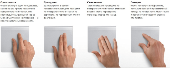 Для тех, кто не позабыл все мультитач-жесты современных ноутбуках
